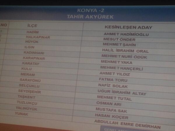 Ak Parti Konya Adaylarını Açıkladı İşte