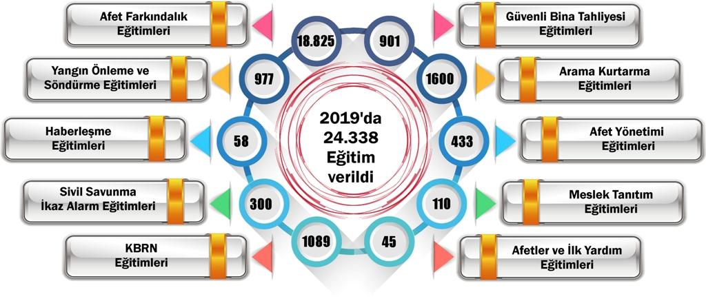 Aksaray Afat'tan , 2019 yılı içerisinde 213 olaya müdahale!