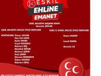 MHP Eskil Belediye ve İl Genel Meclis Üyesi Adayları Belli Oldu
